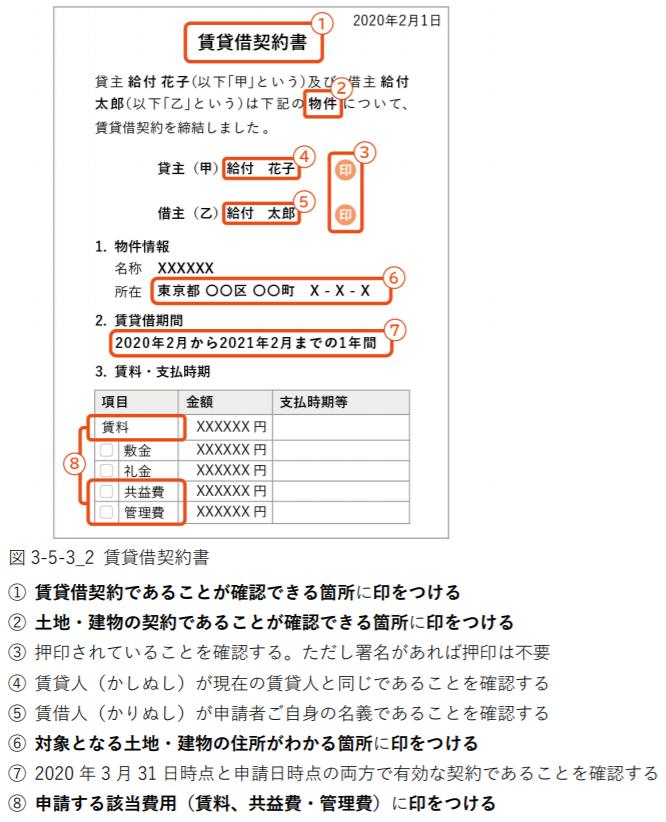 支援 東京 給付 金 家賃
